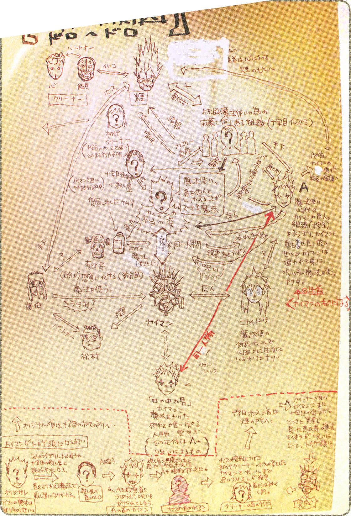 梦见脸上有血_林田球访谈⑤・ドロヘドロ/异兽魔都(季刊S 64号刊载) – 地音球